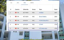 Lọt vào top 5 đội có điểm số cao nhất bảng, 2 đại diện đến từ UIT vào vòng chung khảo Cuộc thi Sinh viên với An toàn Thông tin ASEAN 2021