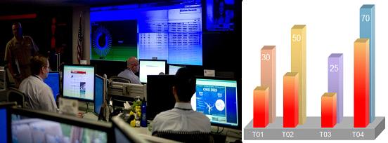 Kỹ sư chuyên khai thác dữ liệu và thông tin ứng dụng cho các doanh nghiệp