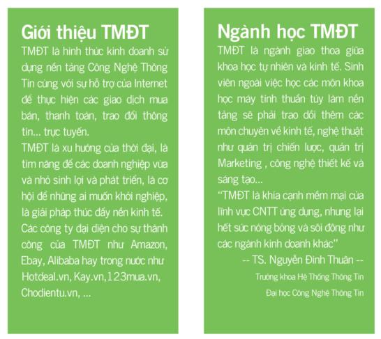 Giới thiệu TMĐT và Ngành Học TMĐT